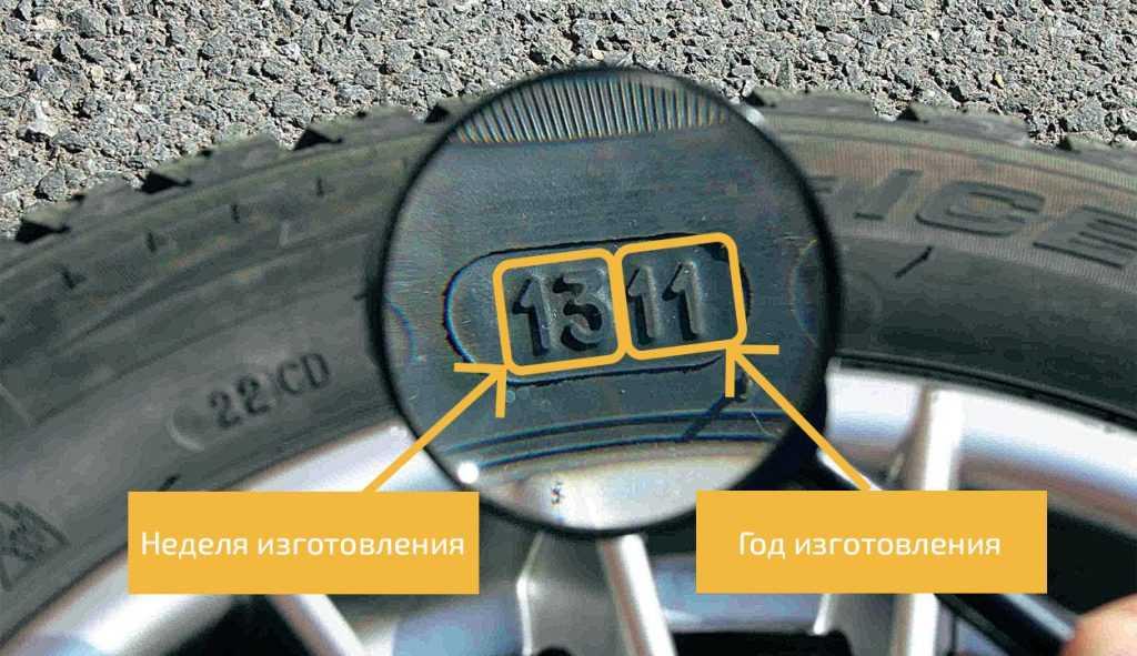 Почему нужно смотреть на дату производства автомобильных шин